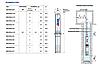 Насос глубинный центробежный Pedrollo 4BLOCKm 4/14 для скважин 1.1кВт Hmax90м Qmax100л/мин Ø100мм (кабель 20м), фото 5