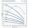 Насос глубинный центробежный Pedrollo 4SR 1.5m/25 для скважин 1.1кВт Hmax151м Qmax45л/мин Ø100мм (кабель 2м), фото 2