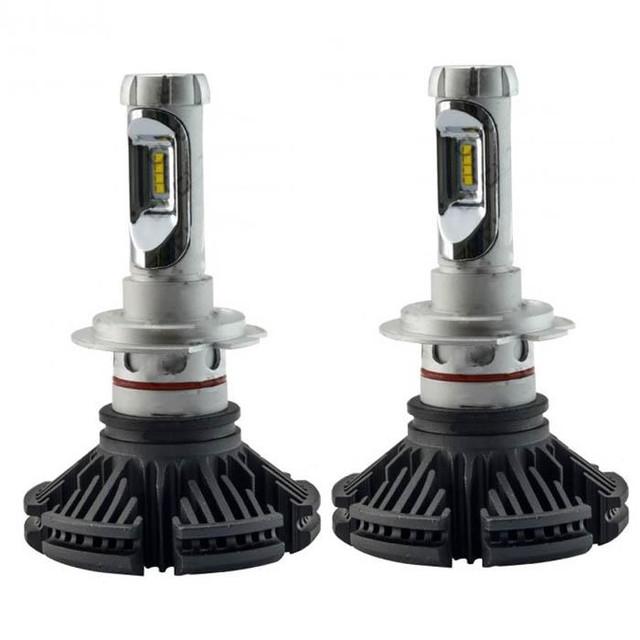 Светодиодные лампы Cyclon