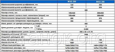 Zenitech MSG 200/250 плоско-шлифовальный станок по металлу зенитек мсг 200 250 верстат, фото 2