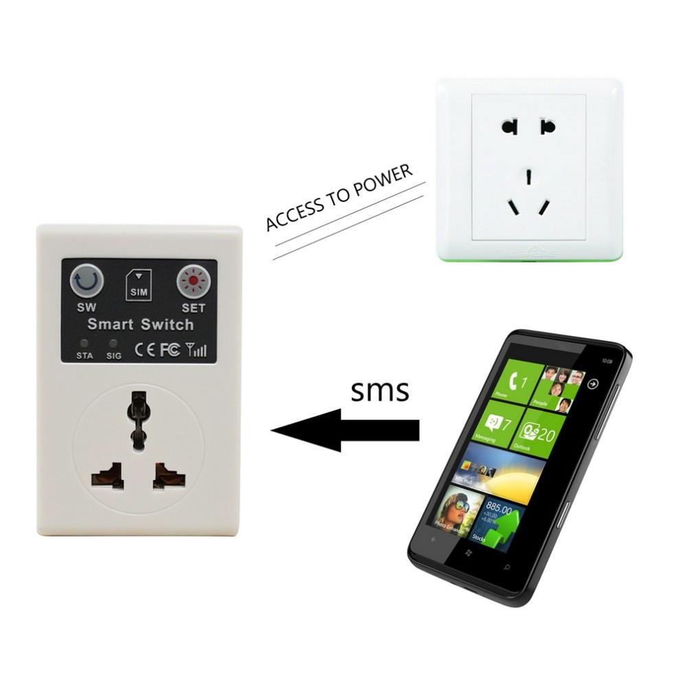 Розетка GSM - дистанционно управляемая розетка с мобильного телефона с помощью СМС