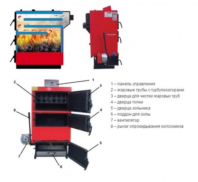 котел-утилизатор длительного горения на твердом топливе,на мусоре,на дровах,на угле,на щепе, на опилках. RODA RK3G-25  мощностью 29 квт от компании ТТСК, TTSK
