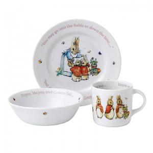 Дитячі тарілки і набори посуду