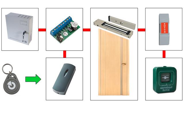 Карточный замок — автономная система контроля доступа