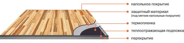 І нарешті укладіть ваше підлогове покриття -лінолеум, ламінат або паркетну  дошку. Якщо в якості покриття буде використовуватися лінолеум рекомендуємо додатково укласти ДВП, або додатковий шар звичайної підкладки під ламінат, товщиною 1-3 мм.