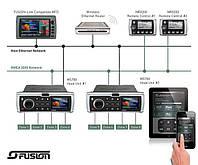 Акустическая система Fusion 700