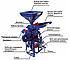 Электрический кормоизмельчитель Млин-6 (3,0 кВт. 600 кг\час), фото 2