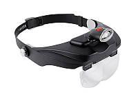 Лупа бинокулярная Magnifier 81001-F 3,5х, фото 1