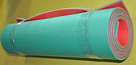 Килимок туристичний Isolon Tourist 8 розмір 1800*600*8 мм, двошаровий, пінополіетилен щільність 50 кг/м3