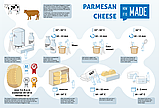 Oборудование для лучшего сохранения молока 2 т/день, фото 5