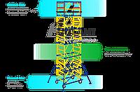 Передвижная сборно-разборная вышка 1,2 х 2,0 м
