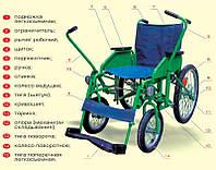 Кресло-коляска рычажная для инвалидов модель 178