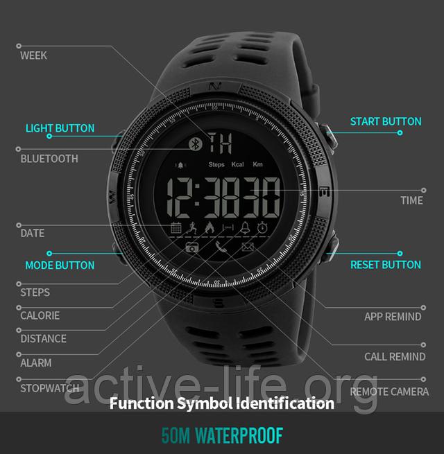 Даний годинник працює з усіма Android і Apple! У комплекті буде інструкція  по налаштуванню для України! 7e836a5f363d6