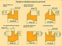 Фрезы для изготовления мебельной обвязки с остеклением КН-5.02 остекление