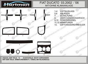 Накладки на панель Fiat Ducato (2002-2006)