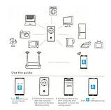 Дистанційна розумна Wi-Fi розетка Sonoff S20 c таймером Smart Socket EU, фото 3