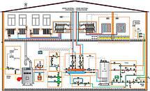 Арматура для систем отопления