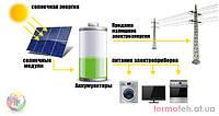 Заработать на альтернативной энергии можешь и ТЫ!