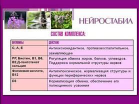 Нейростабил Арт Лайф 180 таб., фото 2