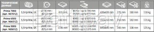 Профессиональный мостовой камнерезный станок Battipav Prime 700