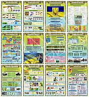 Комплект плакатов КЗУ-02 в кабінет ЗАЩИТА УКРАИНЫ