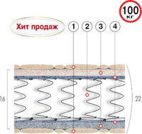 Матрац пружинный «МИРАЖ» 200*140