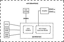 Маршрутизатор Mikrotik wAP, фото 3