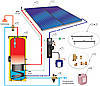 Пакетные предложения по солнечным коллекторам