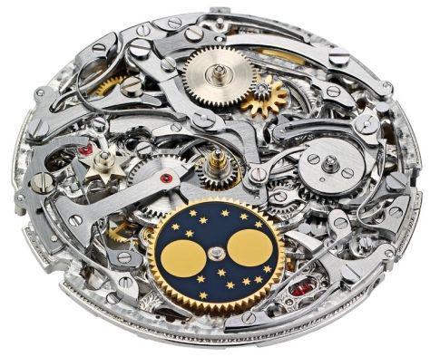 Запасні частини до годинників