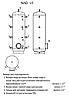 Аккумулирующая ёмкость Drazice NAD 750 v3, фото 2