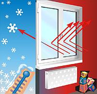 Как утеплить дом. Энергосберегающие стеклопакеты.