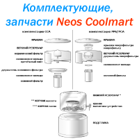 Запчасти комплектующие к фильтрам NEOS/Coolmart