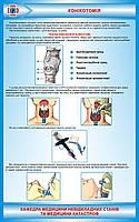 Медицинские плакаты - коникотомия