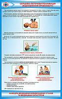Медицинские плакаты. Сердечно-лёгочная реанимация