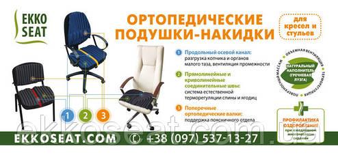 Основна парадигма створення подушок, накидок і накладок EKKOSEAT