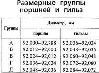 Гильза цилиндра ГАЗ дв 402 (пр-во Украина)