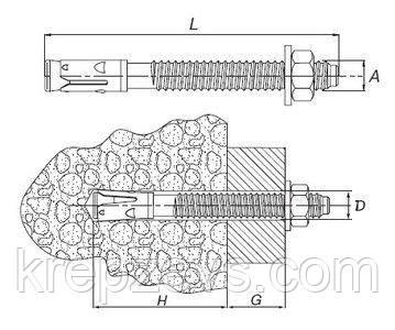 Способ установки и конструкция клинового анкера