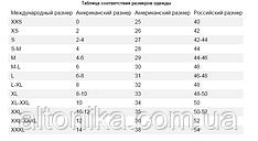 Таблиця відповідностей розмірів одягу