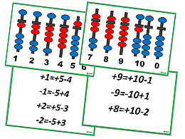 Таблицы с правилами ментальная арифметика абакус соробан