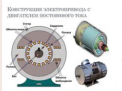 Принцип работы частотного преобразователя. Схема частотного привода.