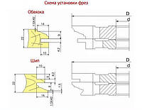 Фрезы для изготовления мебельных фасадов с термошвом 02-17