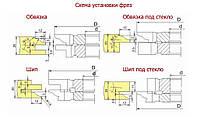 Фрезы твердосплавные для изготовления мебельных фасадов с остеклением и термошвом 02-24