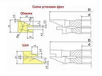 Фрезы для изготовления мебельных фасадов  02-21
