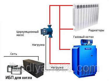 ИБП - бесперебойник для газового котла