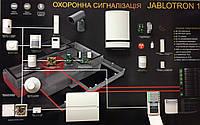 Установка охранной системы Jablotron 100