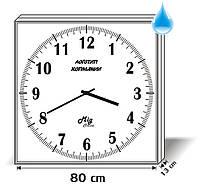 Часы вторичные стрелочные наружные Миг-80У1