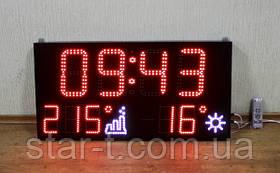 Светодиодное табло для отображения двух температур