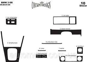 Накладки на панель BMW 3 E-30 (1986-1994)