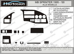Накладки на панель Mercedes Sprinter W901 TDI (1995-2000)