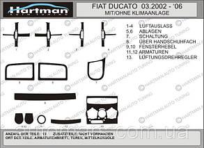 Накладки на панель Citroen Jumper (2002-2006)